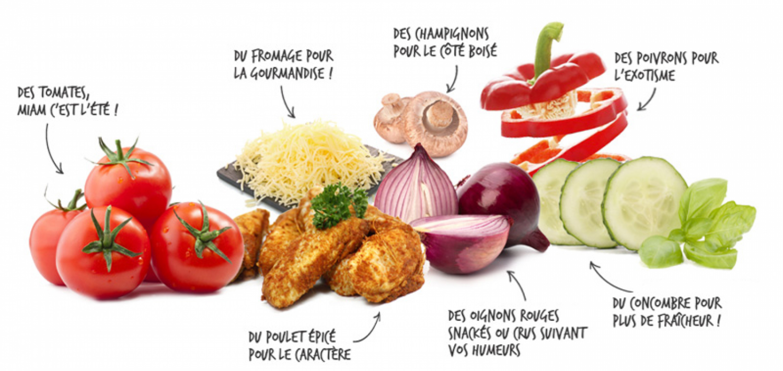 Pita Pit fresh thinking et healthy eating